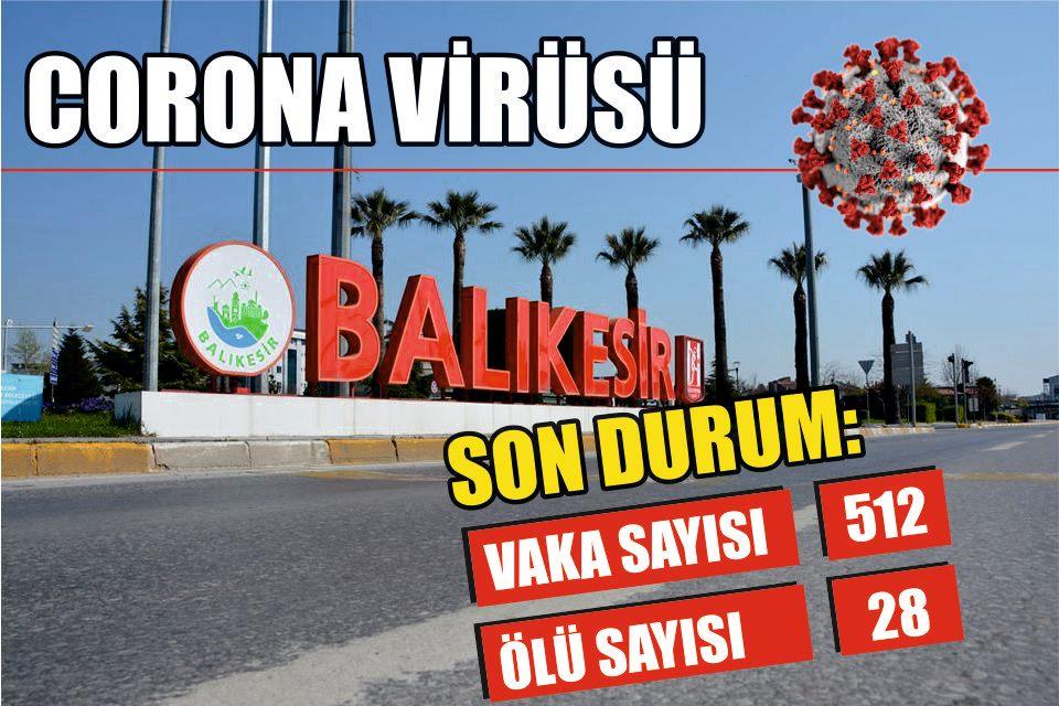 balikesir-korona-son-durum